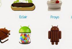 Mengenal Sejarah dan Perkembangan Sistem Operasi Android